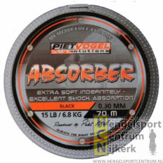 Rig solutions Absorber Black
